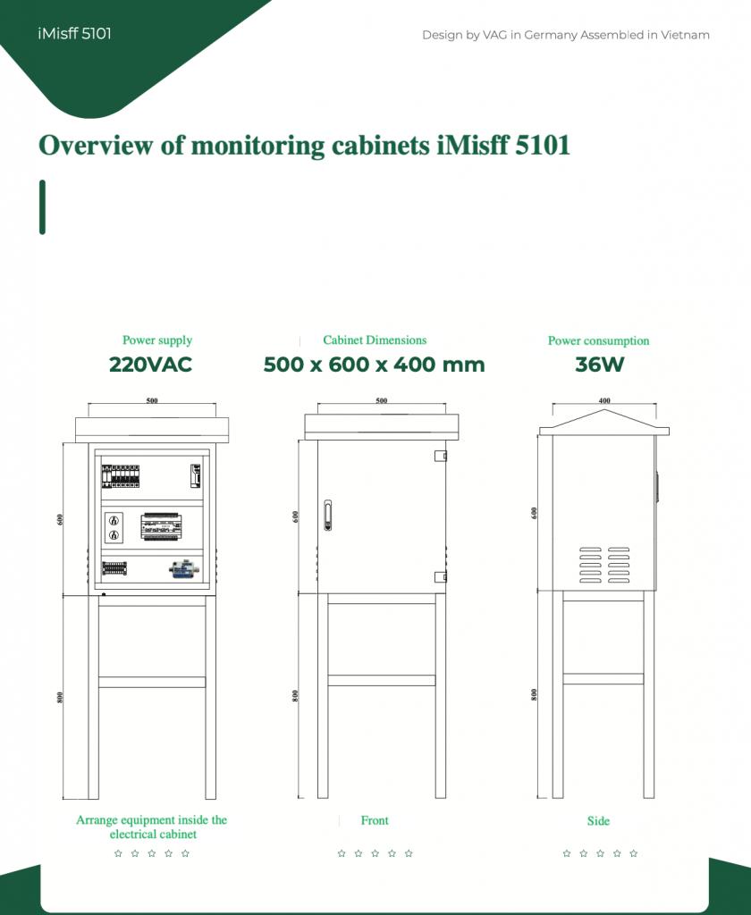 iMisff 5101
