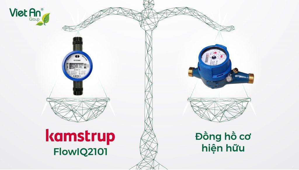 So sánh dữ liệu thực giữa đồng hồ cơ hiện hữu và đồng hồ nước điện tử Kamstrup FlowIQ2101
