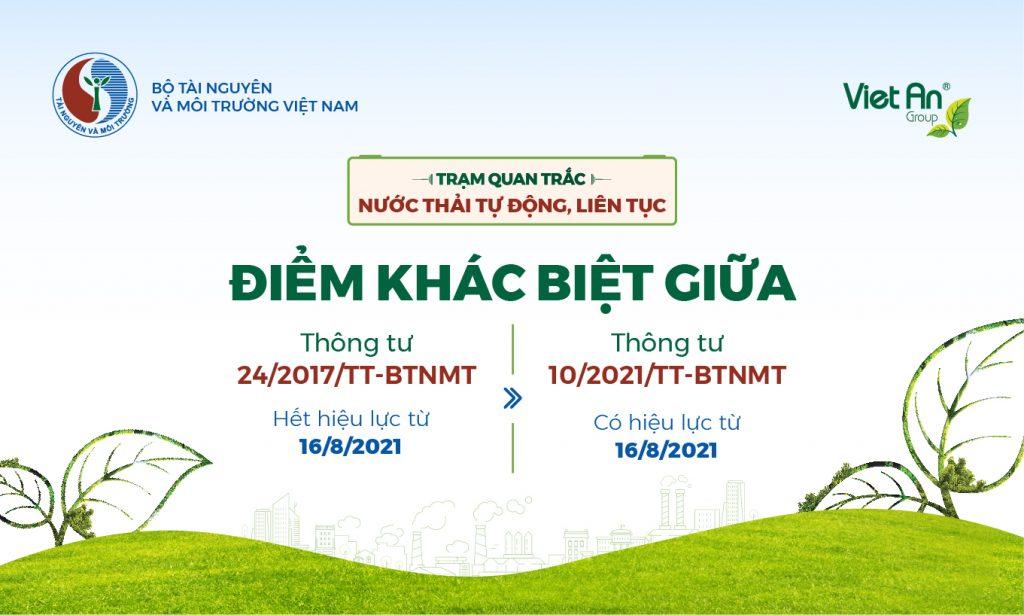 [P2] NHỮNG ĐIỀU DOANH NGHIỆP CẦN BIẾT VỀ THÔNG TƯ 10/2021/TT-BTNMT CHO QUAN TRẮC NƯỚC THẢI